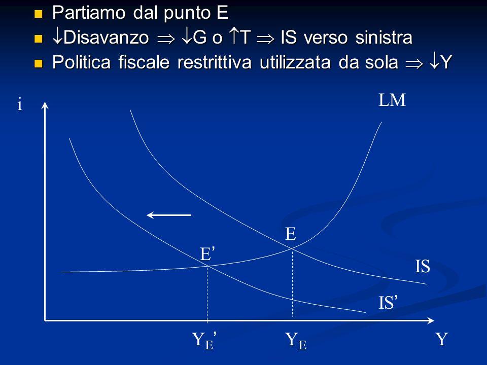 Partiamo dal punto E Partiamo dal punto E Disavanzo G o T IS verso sinistra Disavanzo G o T IS verso sinistra Politica fiscale restrittiva utilizzata