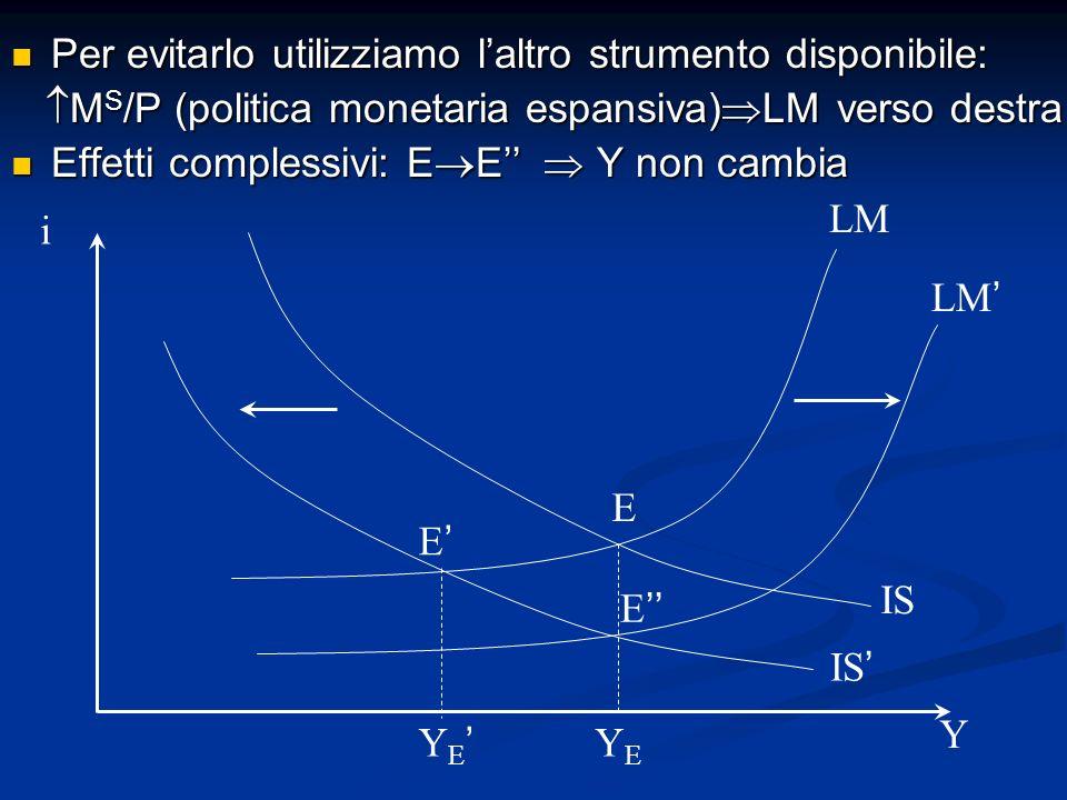 Per evitarlo utilizziamo laltro strumento disponibile: Per evitarlo utilizziamo laltro strumento disponibile: M S /P (politica monetaria espansiva) LM