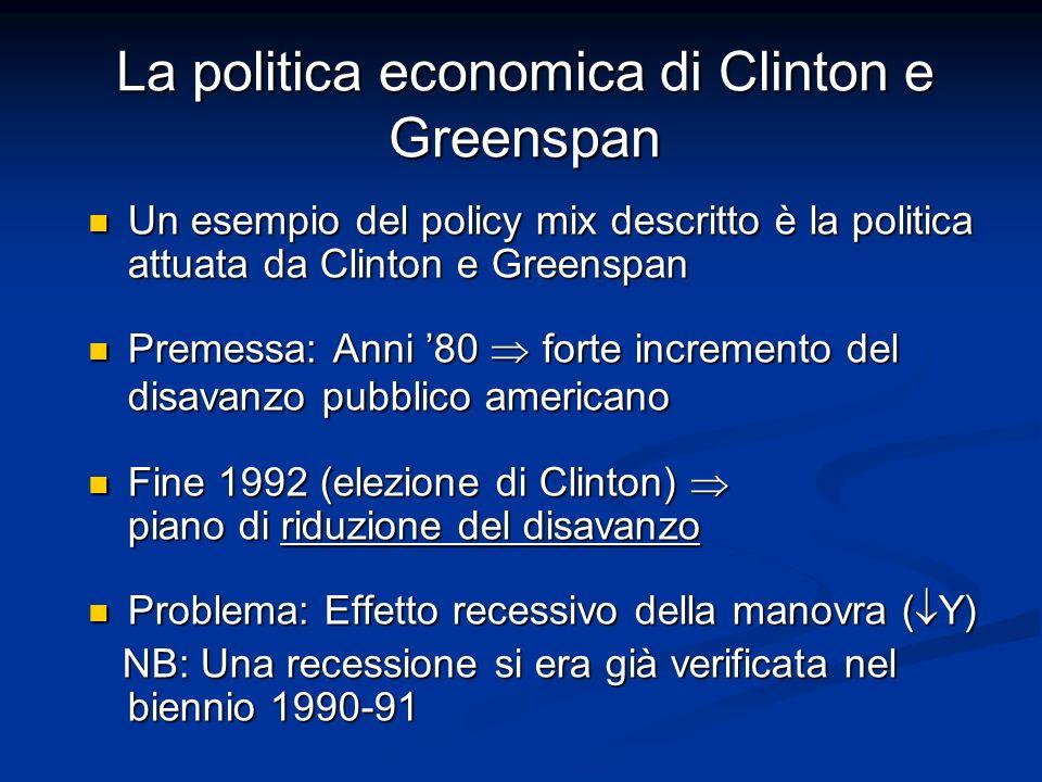 La politica economica di Clinton e Greenspan Un esempio del policy mix descritto è la politica attuata da Clinton e Greenspan Un esempio del policy mi