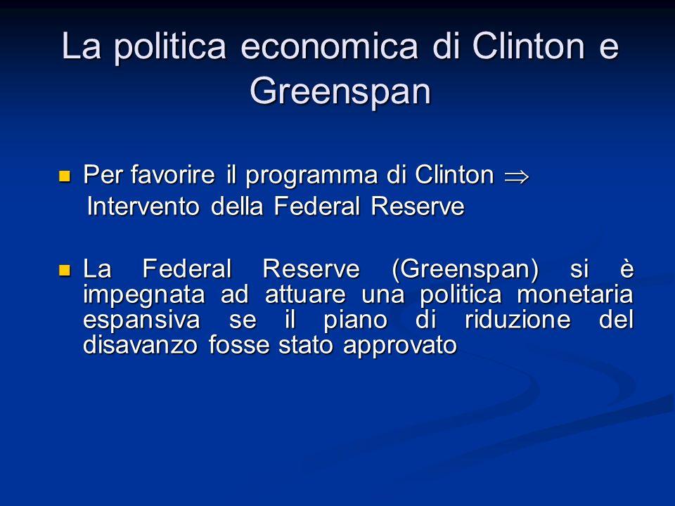 Per favorire il programma di Clinton Per favorire il programma di Clinton Intervento della Federal Reserve Intervento della Federal Reserve La Federal