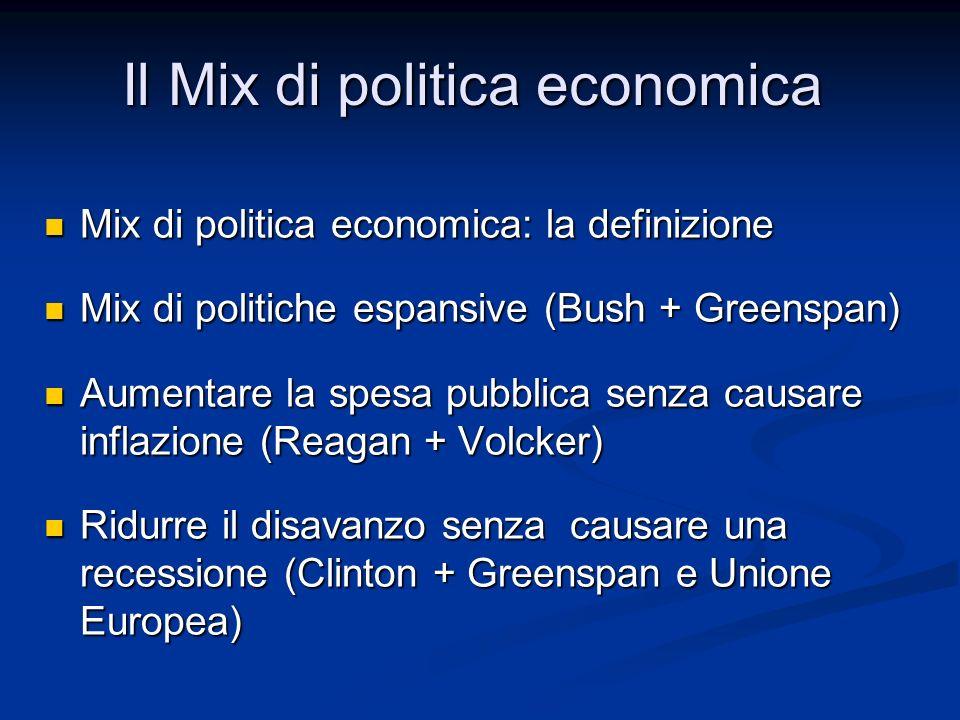 Mix di politica economica: la definizione Mix di politica economica: la definizione Mix di politiche espansive (Bush + Greenspan) Mix di politiche esp