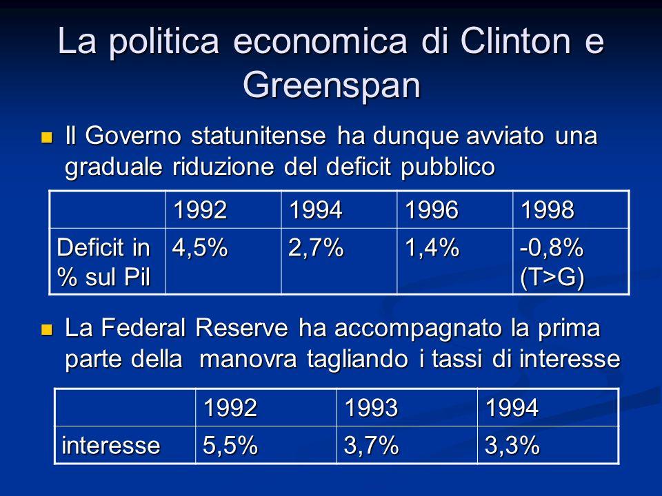 Il Governo statunitense ha dunque avviato una graduale riduzione del deficit pubblico Il Governo statunitense ha dunque avviato una graduale riduzione