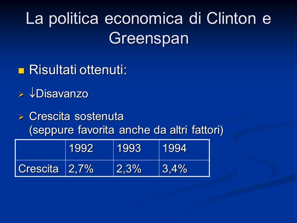La politica economica di Clinton e Greenspan Risultati ottenuti: Risultati ottenuti: Disavanzo Disavanzo Crescita sostenuta (seppure favorita anche da