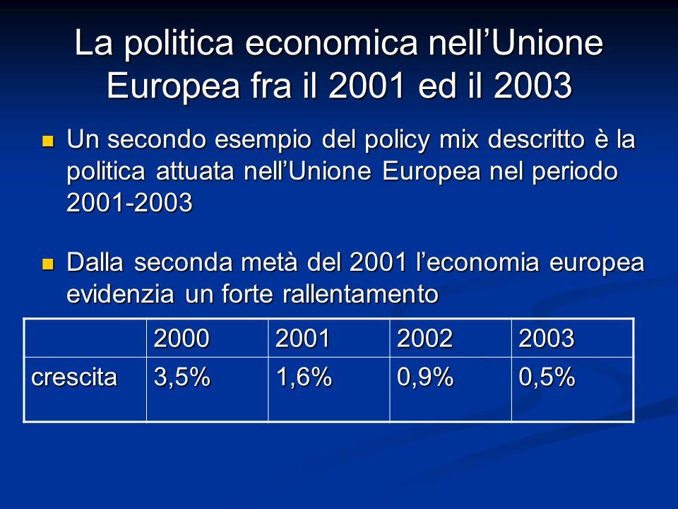 La politica economica nellUnione Europea fra il 2001 ed il 2003 Un secondo esempio del policy mix descritto è la politica attuata nellUnione Europea n