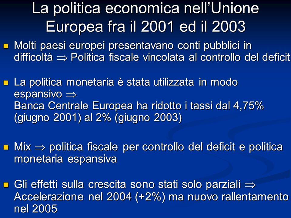 La politica economica nellUnione Europea fra il 2001 ed il 2003 Molti paesi europei presentavano conti pubblici in difficoltà Politica fiscale vincola
