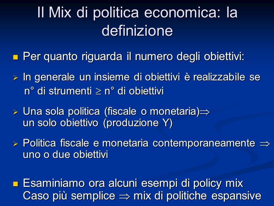 Un obiettivo della politica economica è Y in caso di recessione Un obiettivo della politica economica è Y in caso di recessione Per attuarlo Politica fiscale espansiva o politica monetaria espansiva Per attuarlo Politica fiscale espansiva o politica monetaria espansiva Se si dubita dellefficacia di ciascuna delle due politiche esse possono essere usate congiuntamente Se si dubita dellefficacia di ciascuna delle due politiche esse possono essere usate congiuntamente Assumiamo che uneconomia sia in recessione Assumiamo che uneconomia sia in recessione Per Y il Governo attua una politica fiscale espansiva ( G o T) Per Y il Governo attua una politica fiscale espansiva ( G o T) Effetti modello IS-LM IS verso destra Effetti modello IS-LM IS verso destra Mix di politiche espansive