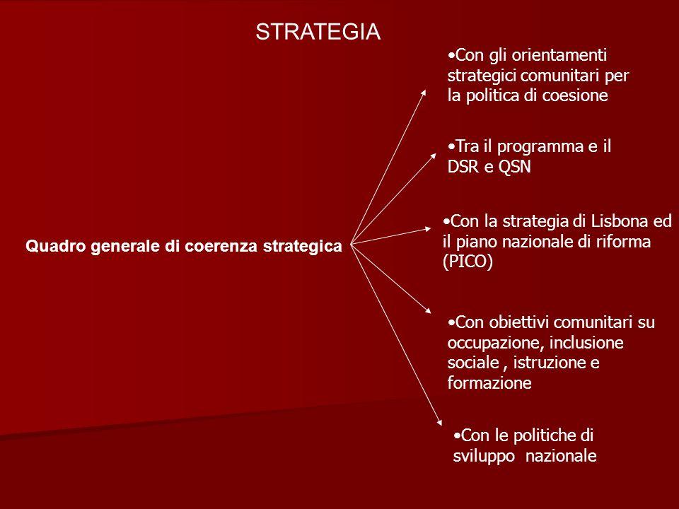 STRATEGIA Quadro generale di coerenza strategica Con gli orientamenti strategici comunitari per la politica di coesione Tra il programma e il DSR e QS