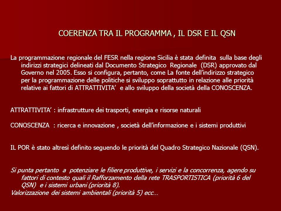COERENZA TRA IL PROGRAMMA, IL DSR E IL QSN La programmazione regionale del FESR nella regione Sicilia è stata definita sulla base degli indirizzi stra