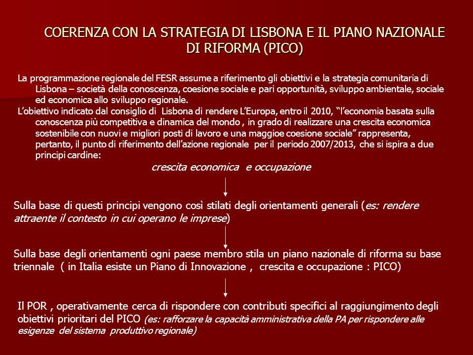 La programmazione regionale del FESR assume a riferimento gli obiettivi e la strategia comunitaria di Lisbona – società della conoscenza, coesione soc