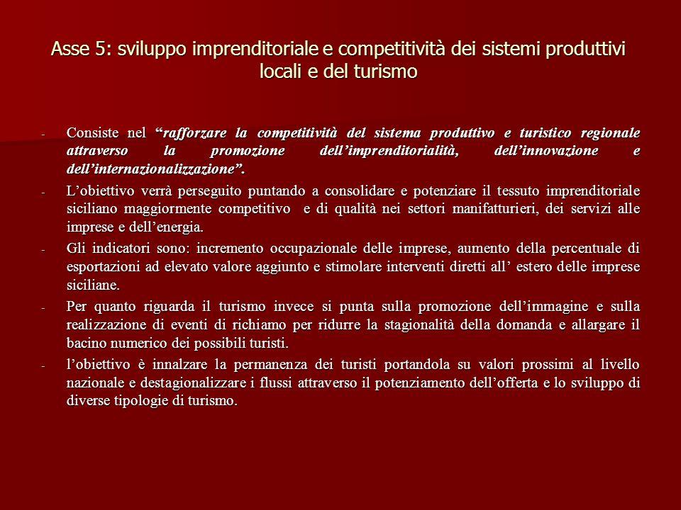Asse 5: sviluppo imprenditoriale e competitività dei sistemi produttivi locali e del turismo - Consiste nel rafforzare la competitività del sistema pr