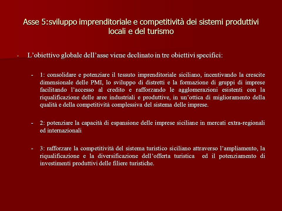 Asse 5:sviluppo imprenditoriale e competitività dei sistemi produttivi locali e del turismo - Lobiettivo globale dellasse viene declinato in tre obiet