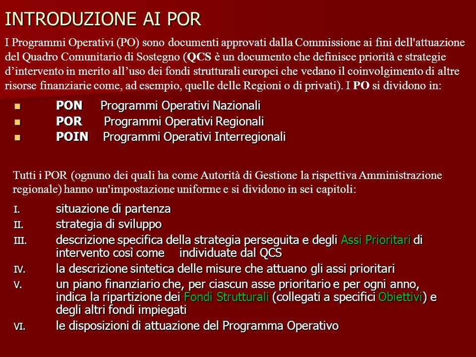 INTRODUZIONE AI POR PON Programmi Operativi Nazionali PON Programmi Operativi Nazionali POR Programmi Operativi Regionali POR Programmi Operativi Regi