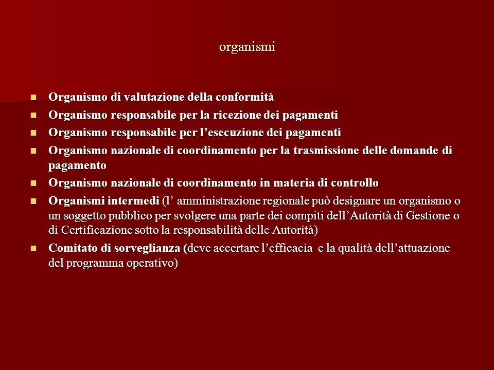 organismi Organismo di valutazione della conformità Organismo di valutazione della conformità Organismo responsabile per la ricezione dei pagamenti Or