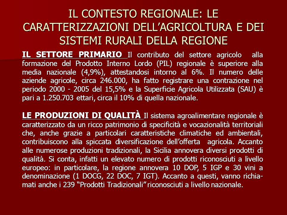 IL CONTESTO REGIONALE: LE CARATTERIZZAZIONI DELLAGRICOLTURA E DEI SISTEMI RURALI DELLA REGIONE IL SETTORE PRIMARIO Il contributo del settore agricolo