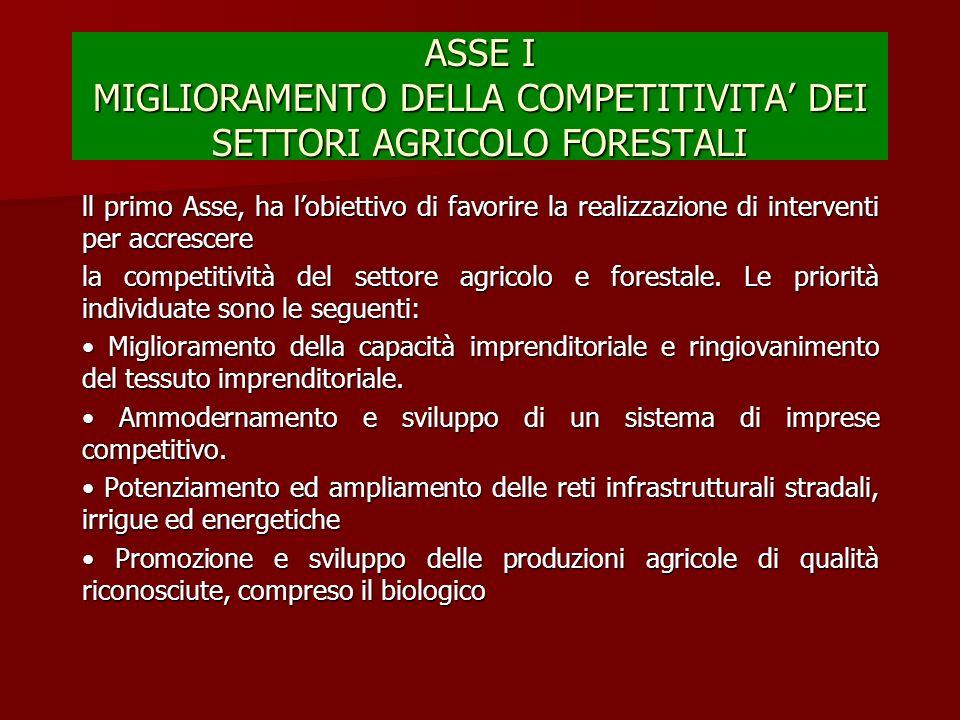 ASSE I MIGLIORAMENTO DELLA COMPETITIVITA DEI SETTORI AGRICOLO FORESTALI ll primo Asse, ha lobiettivo di favorire la realizzazione di interventi per ac
