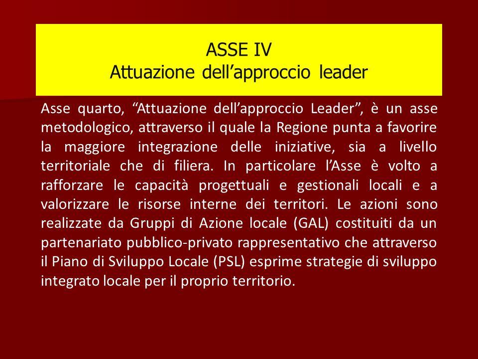 ASSE IV Attuazione dellapproccio leader Asse quarto, Attuazione dellapproccio Leader, è un asse metodologico, attraverso il quale la Regione punta a f