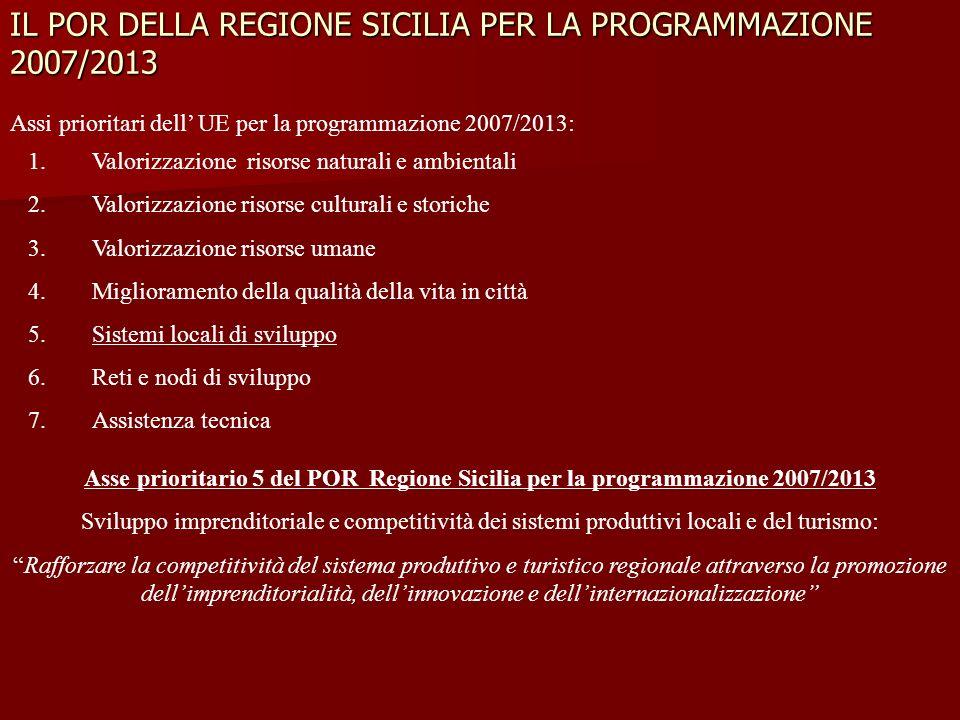 IL POR DELLA REGIONE SICILIA PER LA PROGRAMMAZIONE 2007/2013 Assi prioritari dell UE per la programmazione 2007/2013: 1. 1.Valorizzazione risorse natu