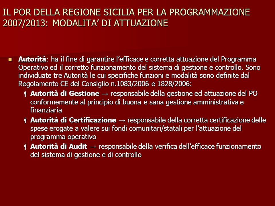 IL POR DELLA REGIONE SICILIA PER LA PROGRAMMAZIONE 2007/2013: MODALITA DI ATTUAZIONE Autorità: ha il fine di garantire lefficace e corretta attuazione