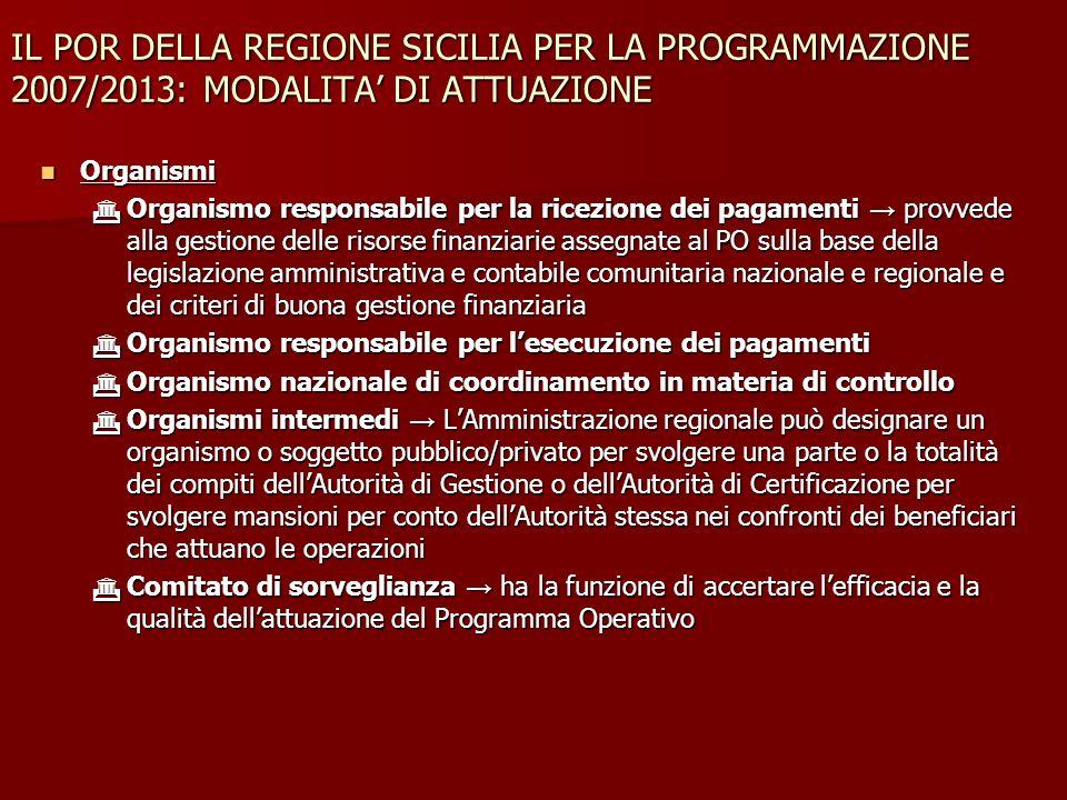 IL POR DELLA REGIONE SICILIA PER LA PROGRAMMAZIONE 2007/2013: MODALITA DI ATTUAZIONE Organismi Organismi Organismo responsabile per la ricezione dei p