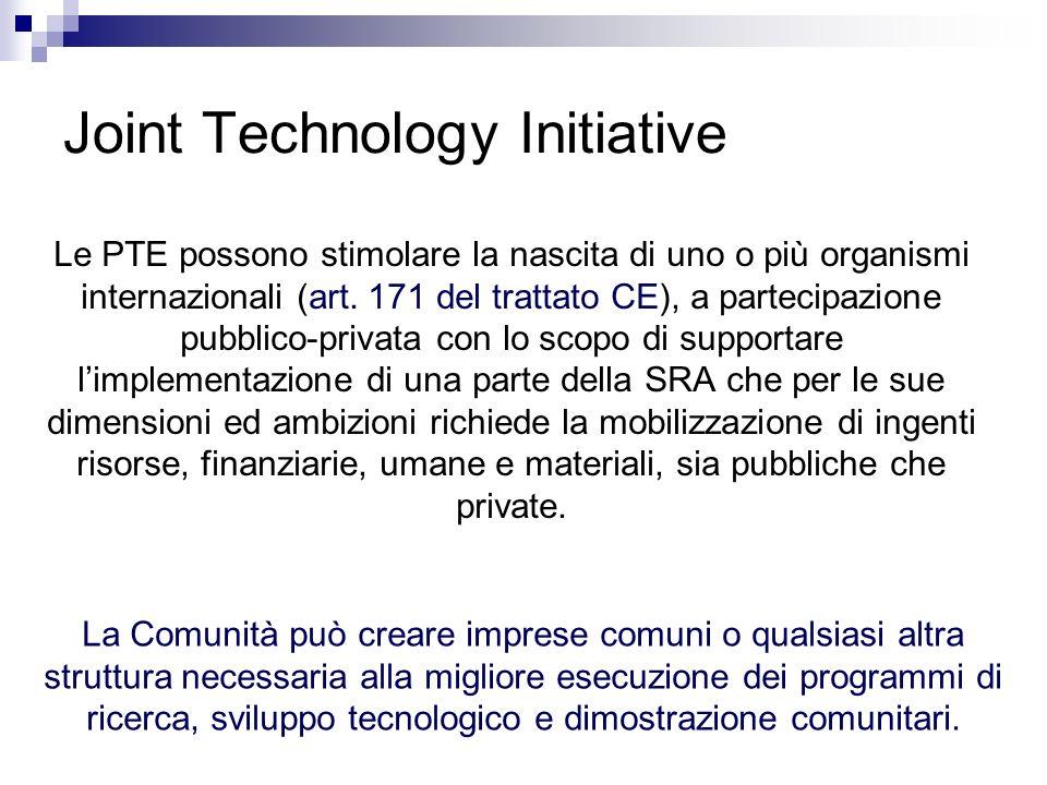 Joint Technology Initiative Le PTE possono stimolare la nascita di uno o più organismi internazionali (art.