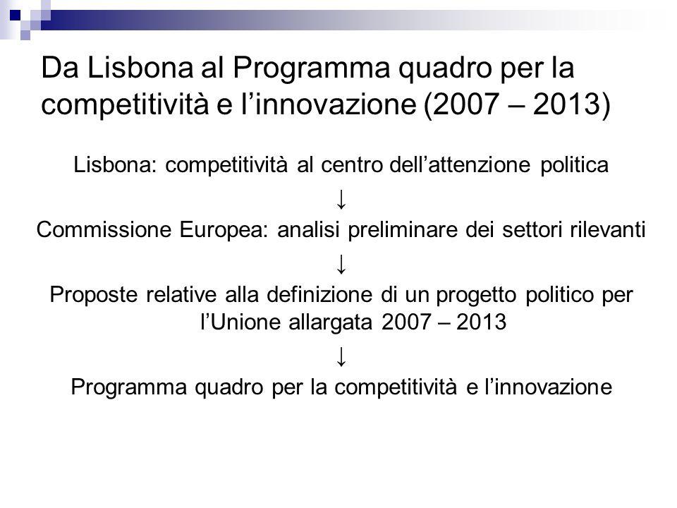 Da Lisbona al Programma quadro per la competitività e linnovazione (2007 – 2013) Lisbona: competitività al centro dellattenzione politica Commissione Europea: analisi preliminare dei settori rilevanti Proposte relative alla definizione di un progetto politico per lUnione allargata 2007 – 2013 Programma quadro per la competitività e linnovazione