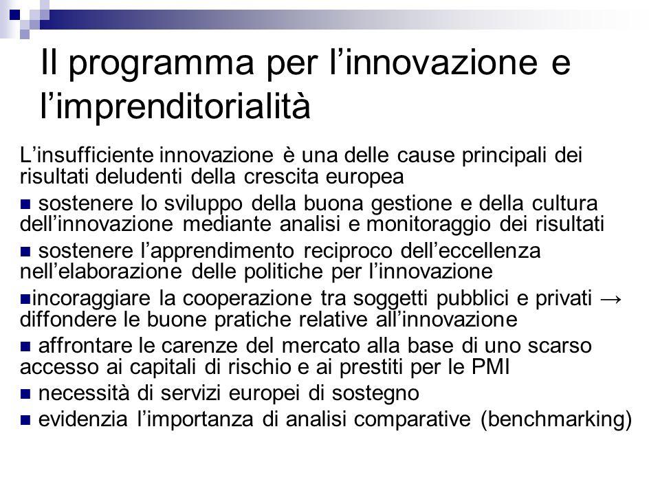Il programma di sostegno alla politica in materia di TIC Le TIC sono alla base delleconomia della conoscenza cambiamento organizzativo e innovazione stimolare un maggior utilizzo delle TIC da parte di cittadini, imprese e governi intensificare gli investimenti pubblici nelle TIC sostenere azioni volte a sviluppare lo spazio unico europeo dellinformazione e a rafforzare il mercato interno dei prodotti e dei servizi dellinformazione stimolare linnovazione attraverso ladozione delle TIC e un investimento nelle stesse con lobiettivo di sviluppare una società dellinformazione inclusiva Fondamentale un collegamento con le altre politiche dellUE