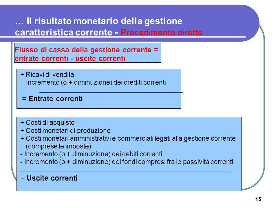 15 … Il risultato monetario della gestione caratteristica corrente - P rocedimento diretto Flusso di cassa della gestione corrente = entrate correnti