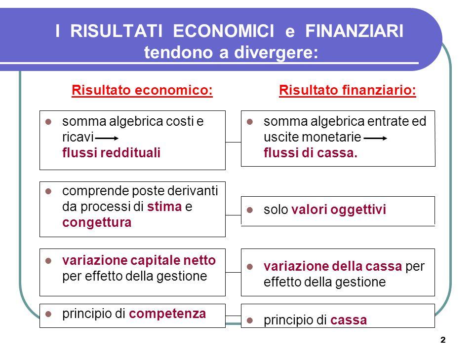2 somma algebrica costi e ricavi flussi reddituali comprende poste derivanti da processi di stima e congettura variazione capitale netto per effetto d