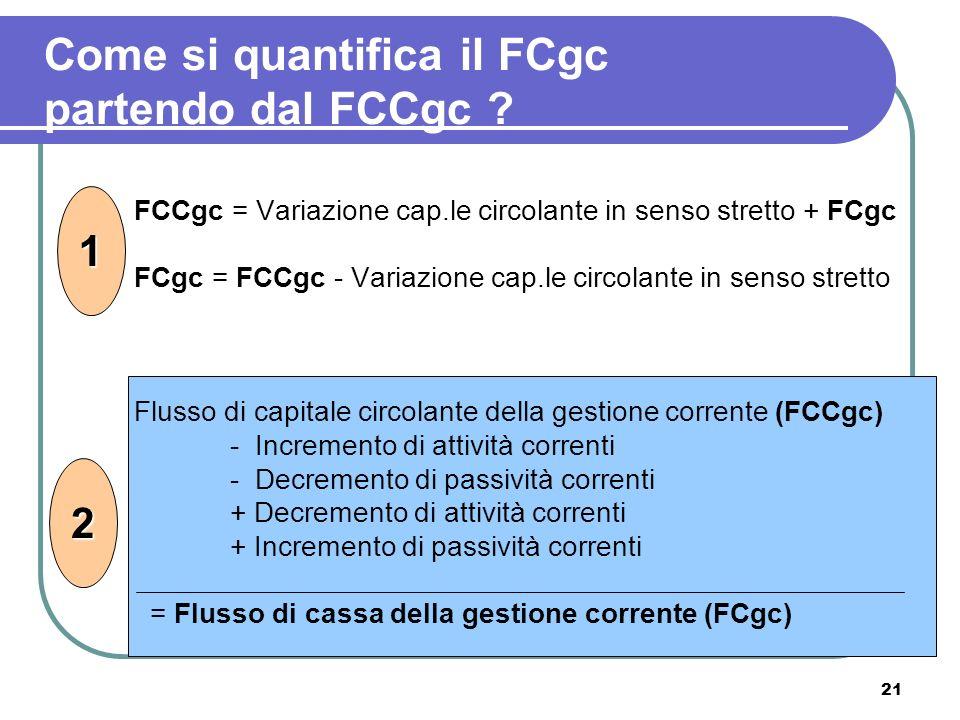 21 FCCgc = Variazione cap.le circolante in senso stretto + FCgc FCgc = FCCgc - Variazione cap.le circolante in senso stretto Flusso di capitale circol