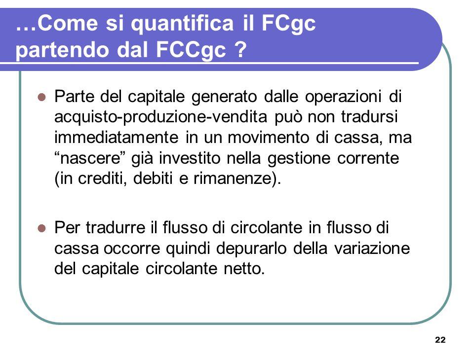22 …Come si quantifica il FCgc partendo dal FCCgc ? Parte del capitale generato dalle operazioni di acquisto-produzione-vendita può non tradursi immed