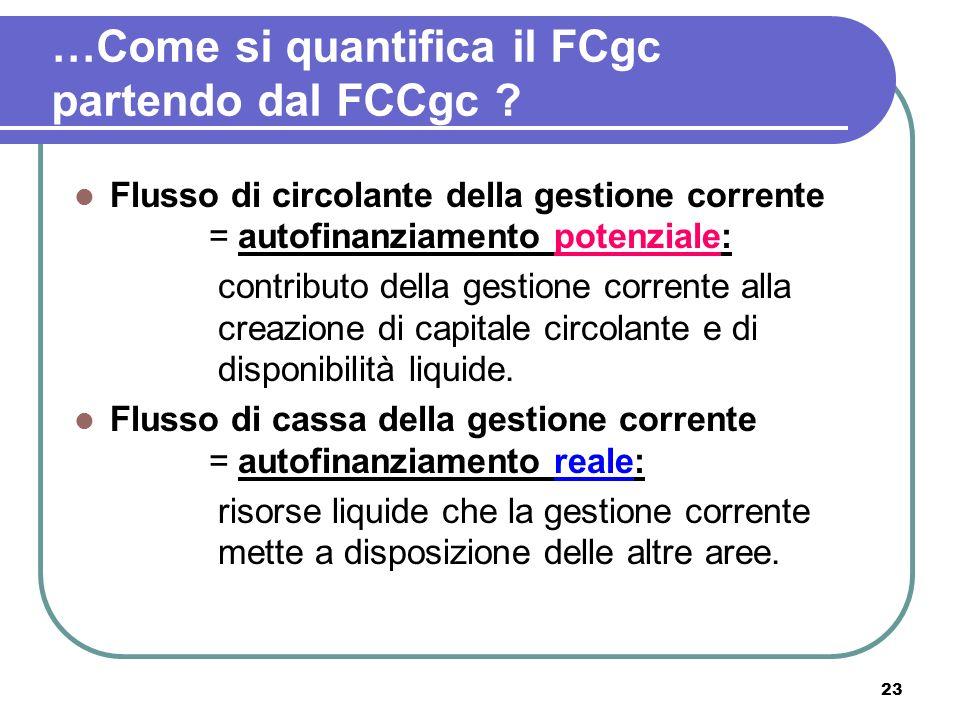 23 …Come si quantifica il FCgc partendo dal FCCgc ? Flusso di circolante della gestione corrente = autofinanziamento potenziale: contributo della gest