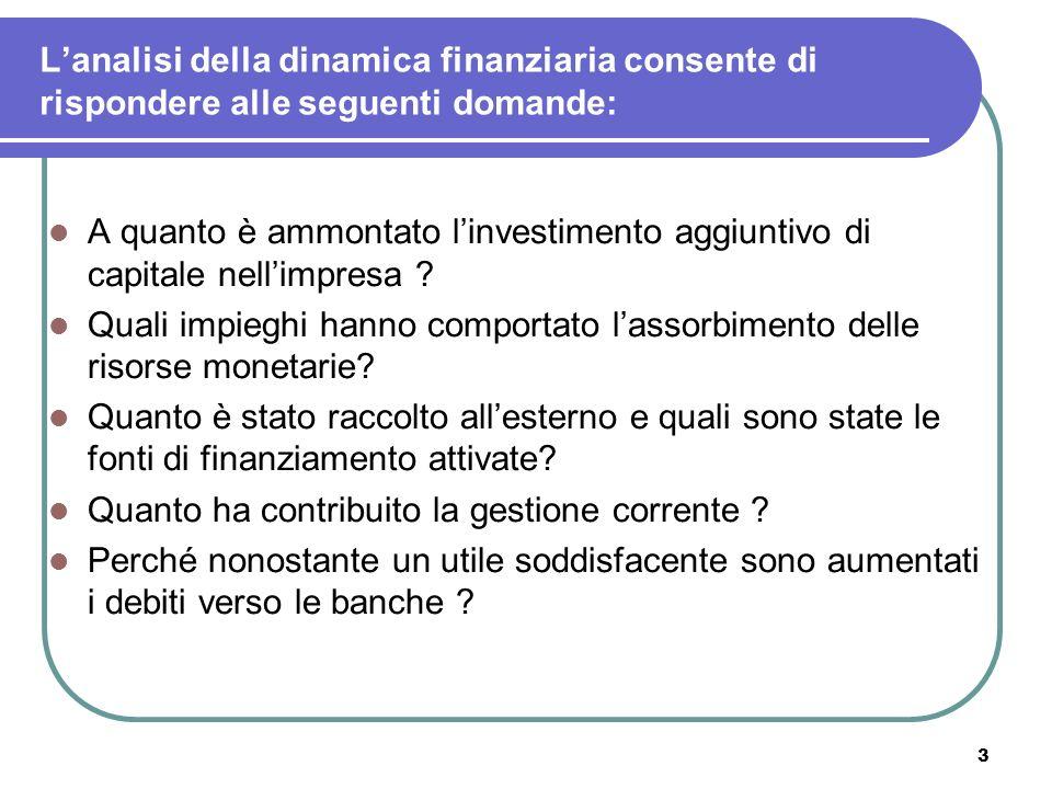 3 Lanalisi della dinamica finanziaria consente di rispondere alle seguenti domande: A quanto è ammontato linvestimento aggiuntivo di capitale nellimpr
