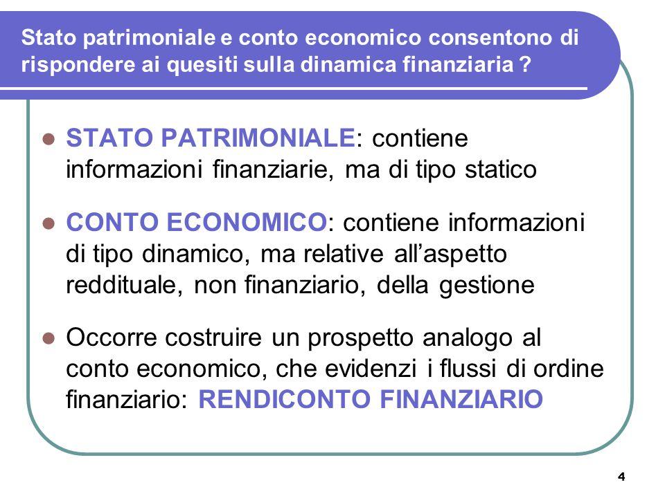 4 Stato patrimoniale e conto economico consentono di rispondere ai quesiti sulla dinamica finanziaria ? STATO PATRIMONIALE: contiene informazioni fina