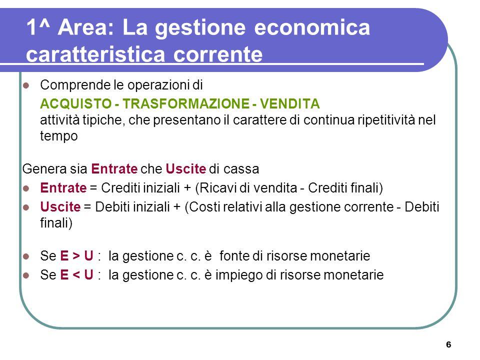 6 1^ Area: La gestione economica caratteristica corrente Comprende le operazioni di ACQUISTO - TRASFORMAZIONE - VENDITA attività tipiche, che presenta