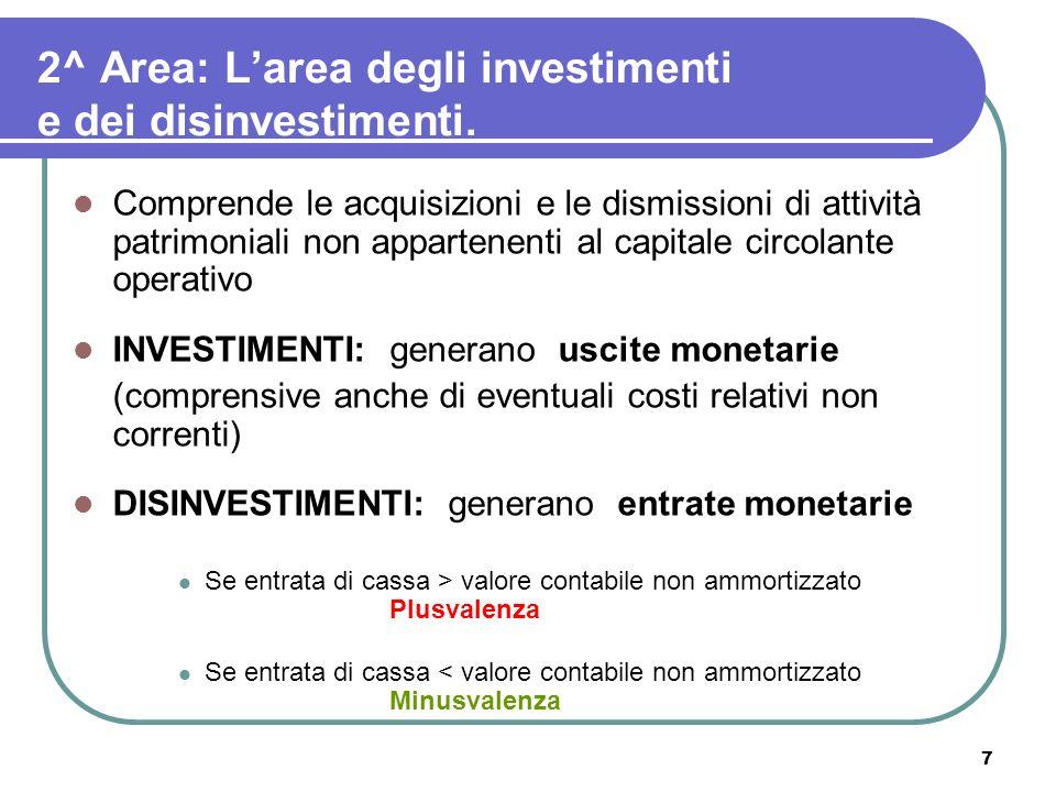 7 2^ Area: Larea degli investimenti e dei disinvestimenti. Comprende le acquisizioni e le dismissioni di attività patrimoniali non appartenenti al cap