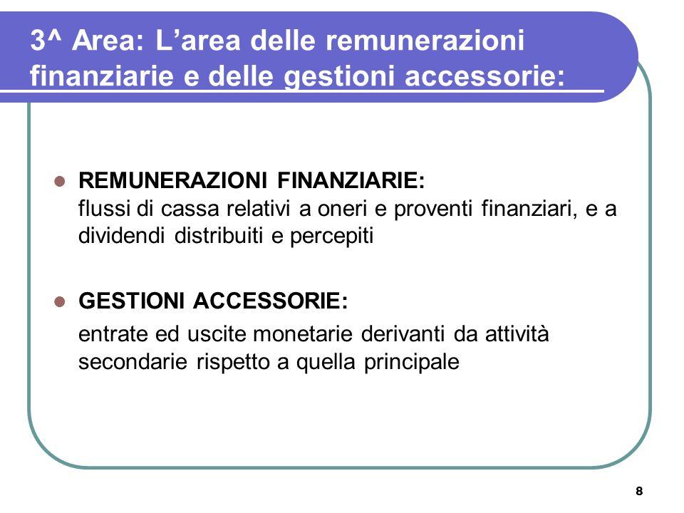 8 3^ Area: Larea delle remunerazioni finanziarie e delle gestioni accessorie: REMUNERAZIONI FINANZIARIE: flussi di cassa relativi a oneri e proventi f