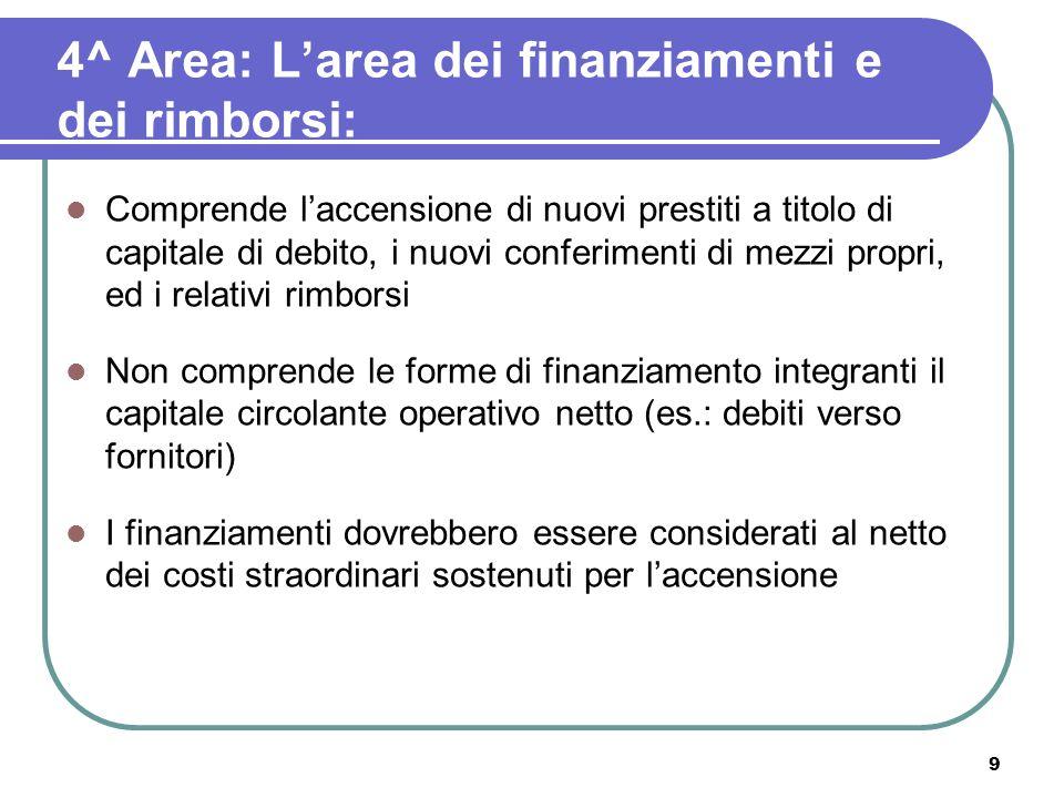 9 4^ Area: Larea dei finanziamenti e dei rimborsi: Comprende laccensione di nuovi prestiti a titolo di capitale di debito, i nuovi conferimenti di mez
