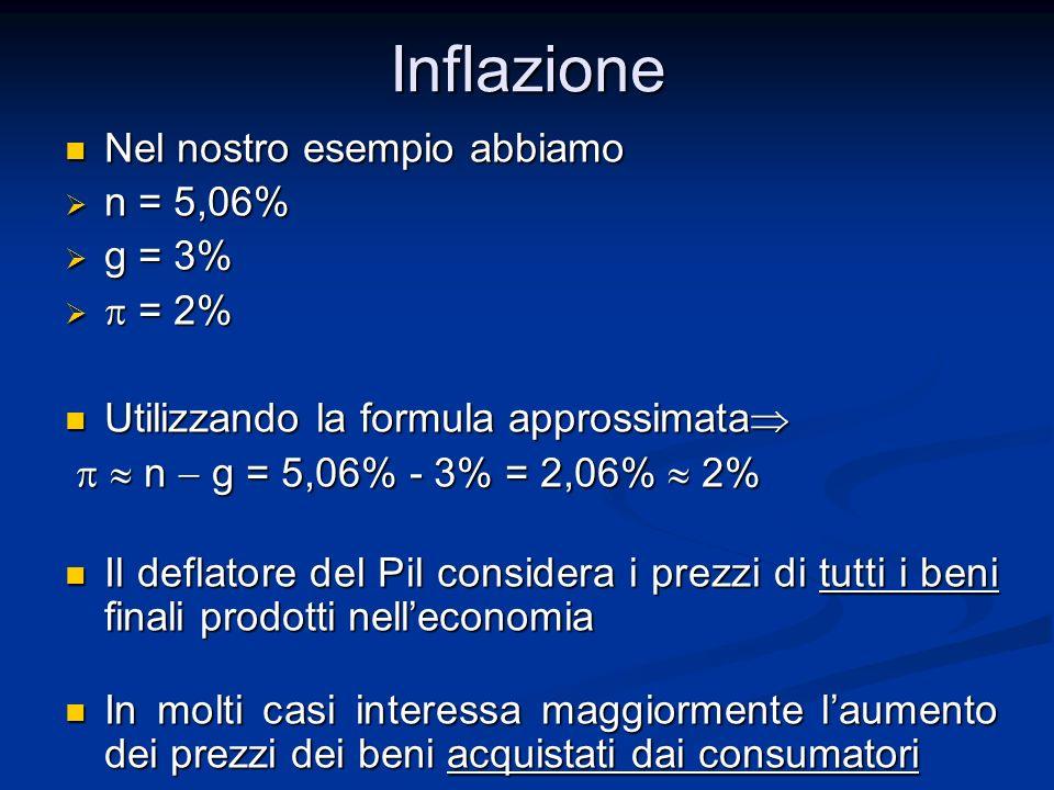 Inflazione Nel nostro esempio abbiamo Nel nostro esempio abbiamo n = 5,06% n = 5,06% g = 3% g = 3% = 2% = 2% Utilizzando la formula approssimata Utili