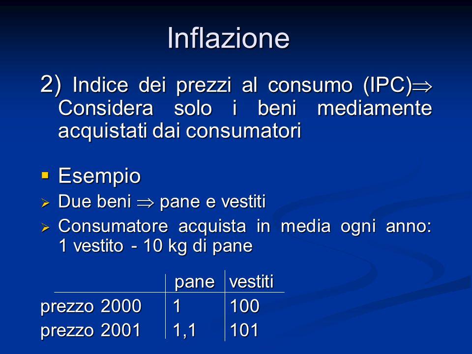 2) Indice dei prezzi al consumo (IPC) Considera solo i beni mediamente acquistati dai consumatori Esempio Esempio Due beni pane e vestiti Due beni pan
