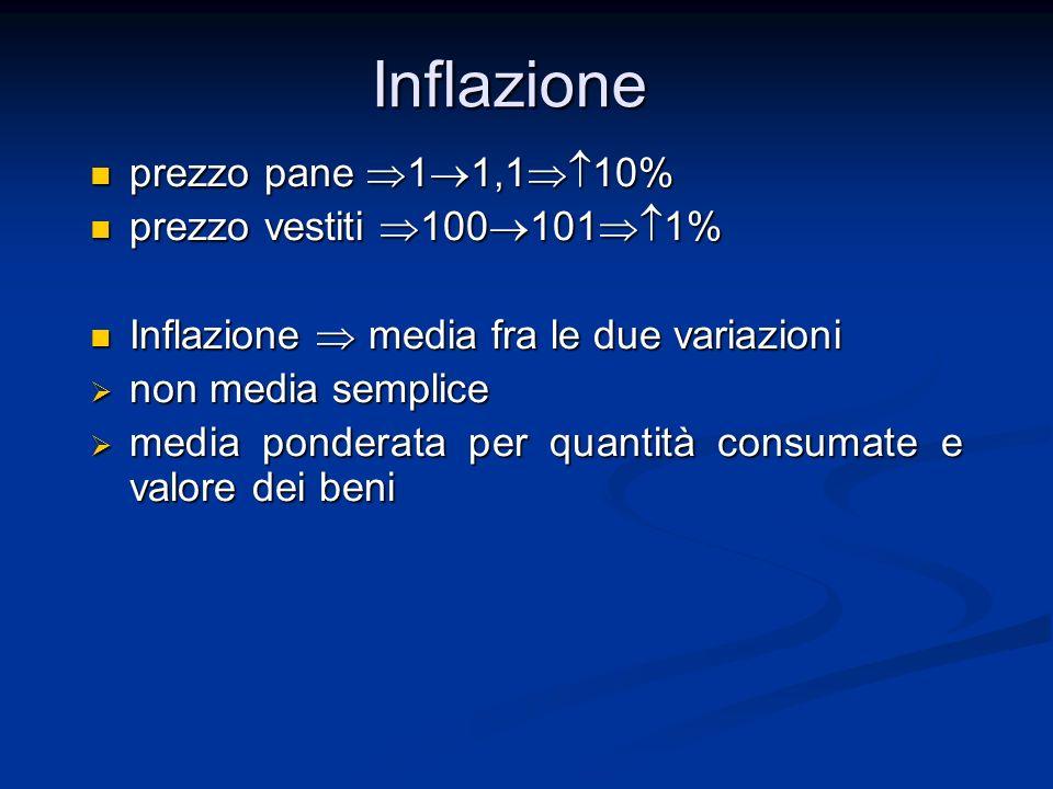 prezzo pane 1 1,1 10% prezzo pane 1 1,1 10% prezzo vestiti 100 101 1% prezzo vestiti 100 101 1% Inflazione media fra le due variazioni Inflazione medi