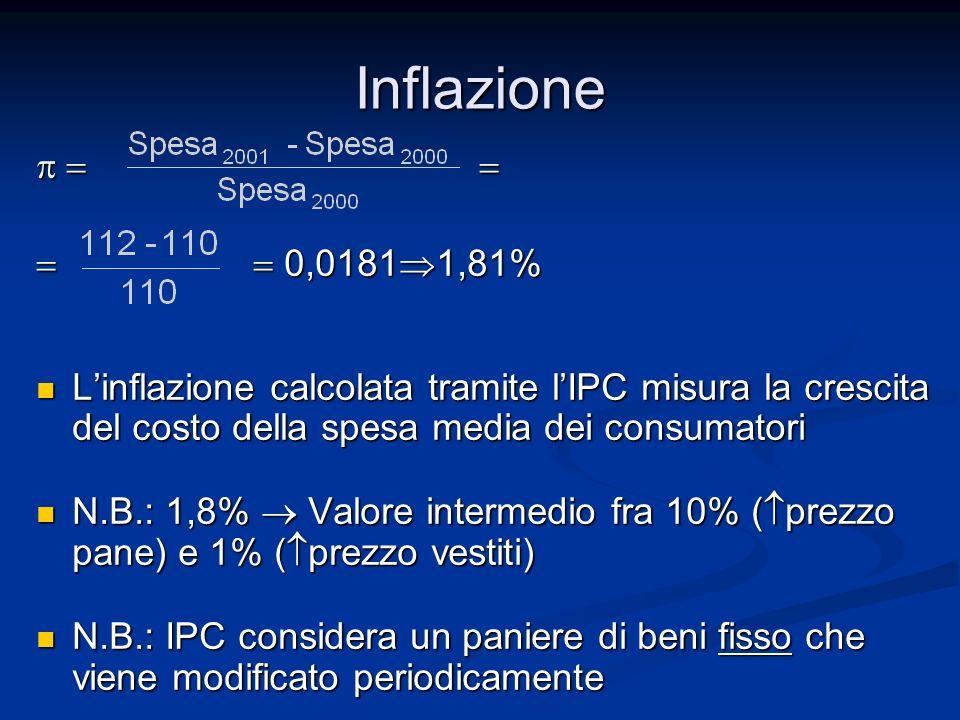 0,0181 1,81% 0,0181 1,81% Linflazione calcolata tramite lIPC misura la crescita del costo della spesa media dei consumatori Linflazione calcolata tram