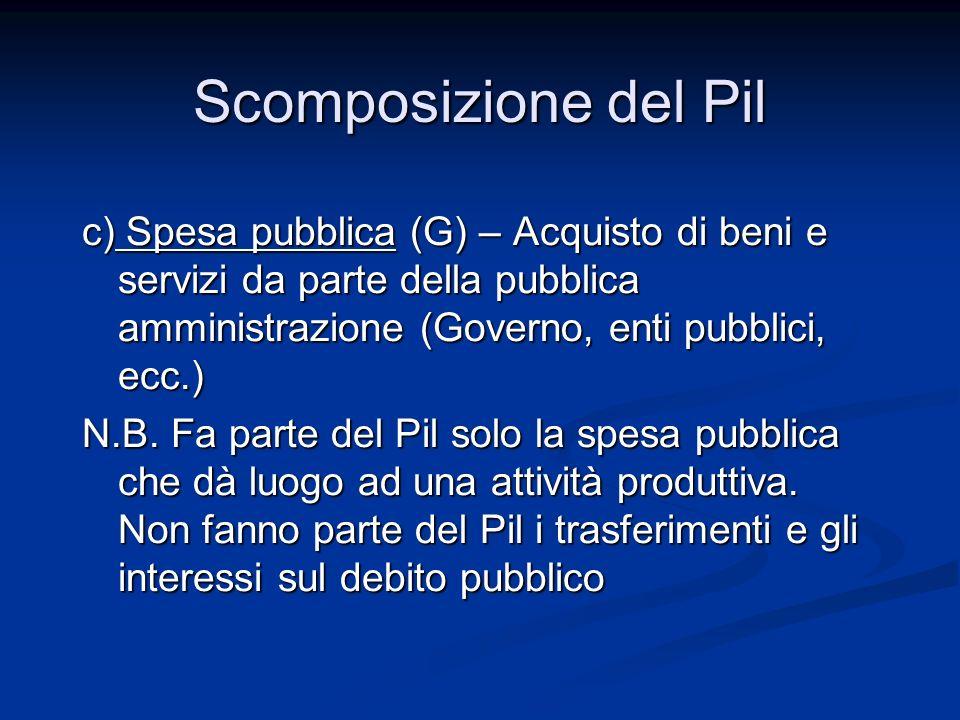 c) Spesa pubblica (G) – Acquisto di beni e servizi da parte della pubblica amministrazione (Governo, enti pubblici, ecc.) N.B. Fa parte del Pil solo l
