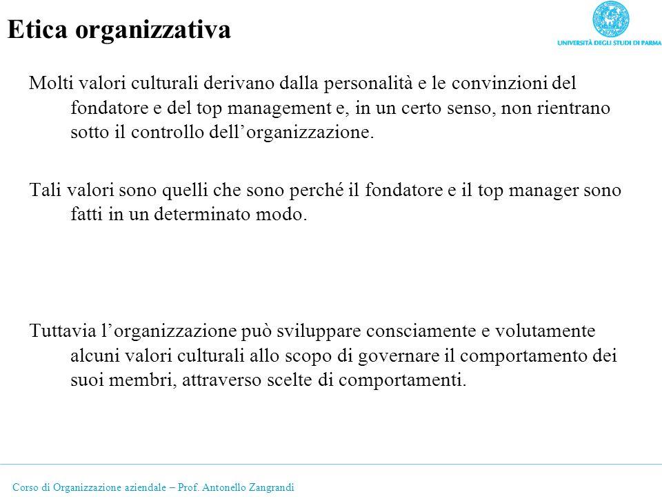 Corso di Organizzazione aziendale – Prof. Antonello Zangrandi Etica organizzativa Molti valori culturali derivano dalla personalità e le convinzioni d
