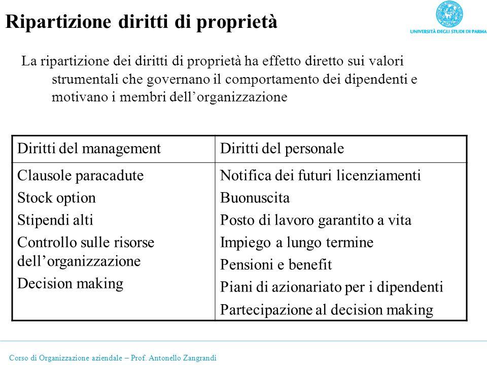 Corso di Organizzazione aziendale – Prof. Antonello Zangrandi Ripartizione diritti di proprietà Diritti del managementDiritti del personale Clausole p