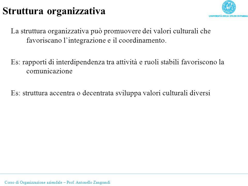 Corso di Organizzazione aziendale – Prof. Antonello Zangrandi Struttura organizzativa La struttura organizzativa può promuovere dei valori culturali c