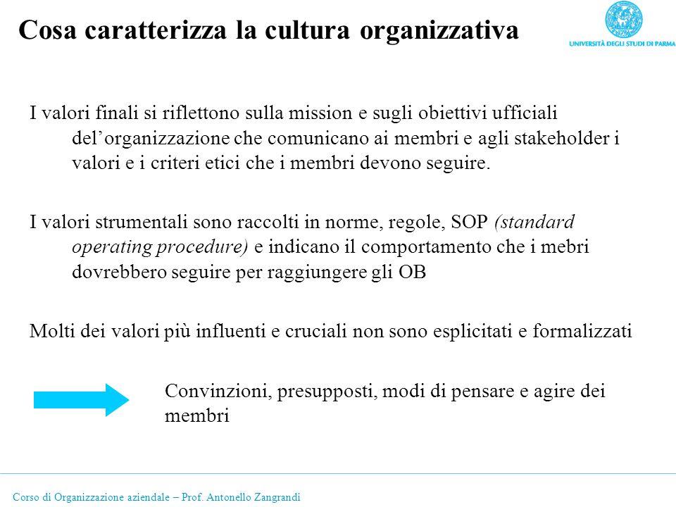 Corso di Organizzazione aziendale – Prof. Antonello Zangrandi Cosa caratterizza la cultura organizzativa I valori finali si riflettono sulla mission e