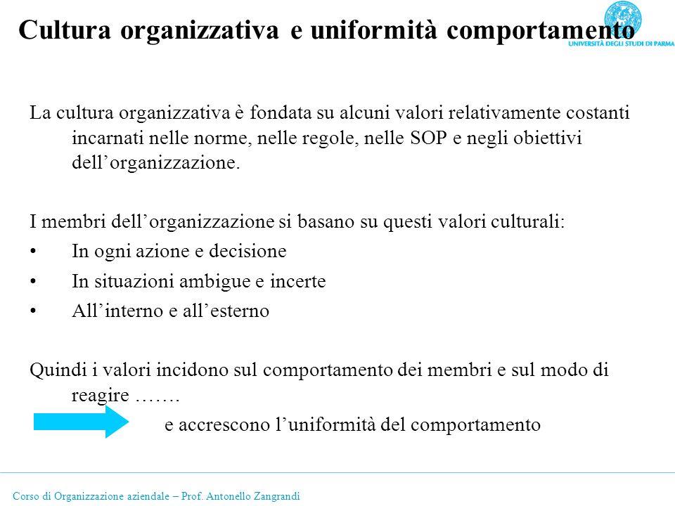 Corso di Organizzazione aziendale – Prof. Antonello Zangrandi Cultura organizzativa e uniformità comportamento La cultura organizzativa è fondata su a