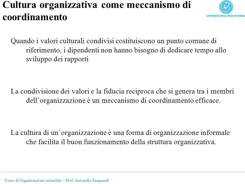 Corso di Organizzazione aziendale – Prof. Antonello Zangrandi Cultura organizzativa come meccanismo di coordinamento Quando i valori culturali condivi