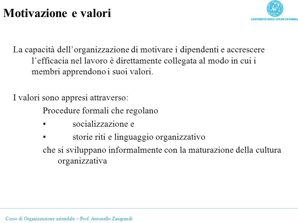 Corso di Organizzazione aziendale – Prof. Antonello Zangrandi Motivazione e valori La capacità dellorganizzazione di motivare i dipendenti e accrescer