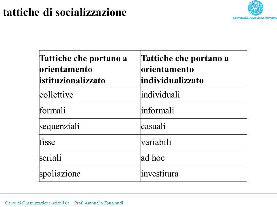 Corso di Organizzazione aziendale – Prof. Antonello Zangrandi tattiche di socializzazione Tattiche che portano a orientamento istituzionalizzato Tatti